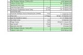Kalender Akademik Semester Gasal Tahun Akademik 2014/2015