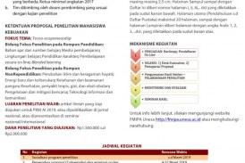 Pendaftaran Seleksi Proposal Penelitian Mahasiswa Kebijakan FMIPA 2019
